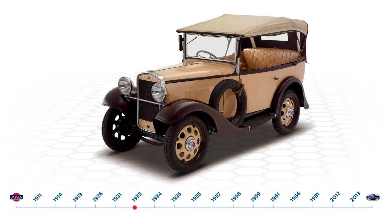 Datsun Go Car Company Name